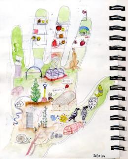 gardener's hand
